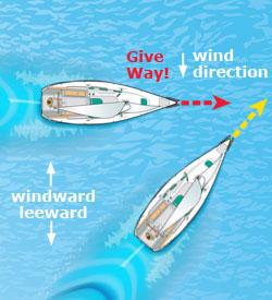 sailing school-1